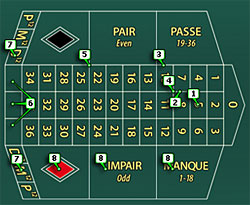 French roulette rules free 5 no deposit roulette
